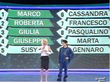 La classifica di Amici del 5 marzo