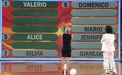 Amici, che noia Gianluca contro tutti!