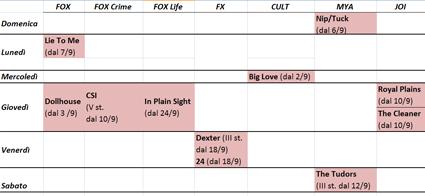 Le serie Usa di settembre su Sky e Mediaset Premium