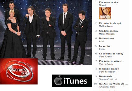 Sanremo 2010, la classifica di I Tunes