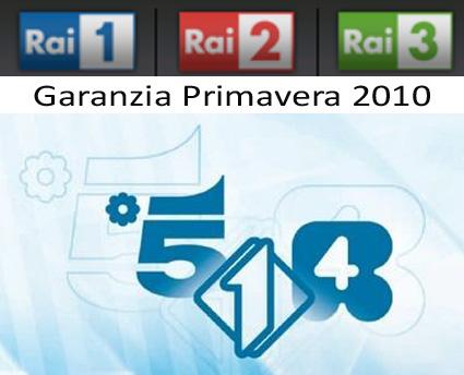 Rai vince la Garanzia Primavera 2010, Mediaset prima sul target 15-64