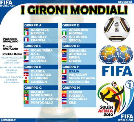 Programmi Tv stasera, oggi 14 giugno 2010: Italia-Paraguay, Non ti muovere, Circo Massimo