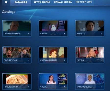 catalogo premium net tv