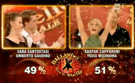 """Ballando con le Stelle 7, Milly Carlucci: """"Successo impensabile"""""""