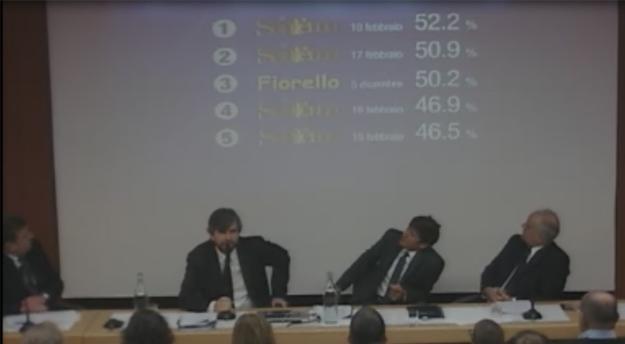Confronti tra gli ascolti di Fiorello e di Sanremo 2011