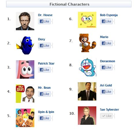 facebook memology 2011 personaggi fittizi.png