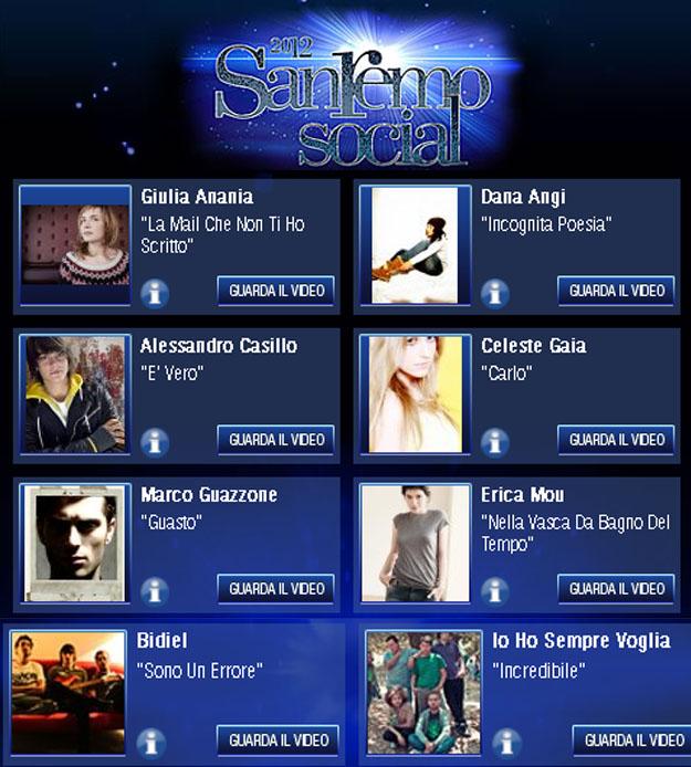 Sanremo Social 2012: ecco i sei vincitori. Tutti i Giovani di Sanremo 2012