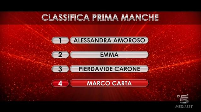 marco carta ultimo in classifica