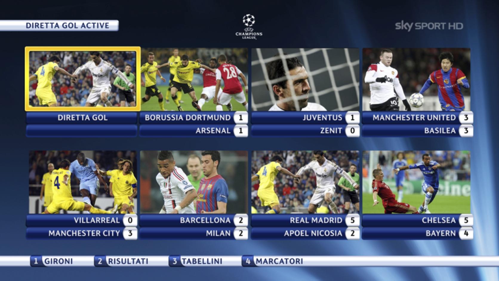 Diretta gol Champions