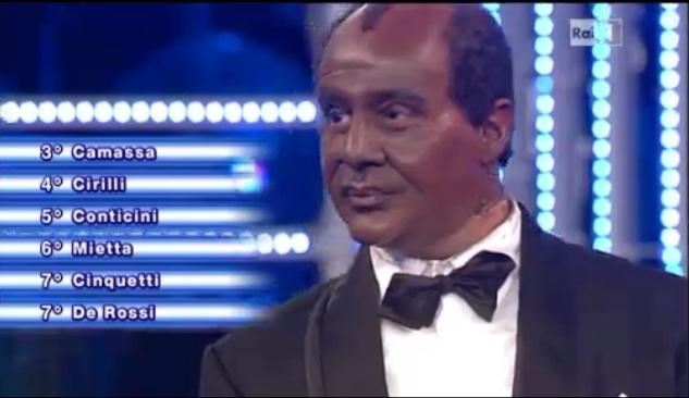 Ascolti TV venerdì 2 novembre 2012, Tale e quale show premia Di Tonno e vince la serata