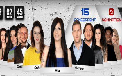 Ascolti TV: chi sale e chi scende nella settimana dal 3 al 9 marzo 2014