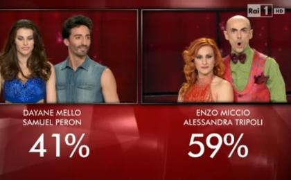 Ballando con le Stelle 2014, settima puntata 15 novembre: eliminati e semifinalisti