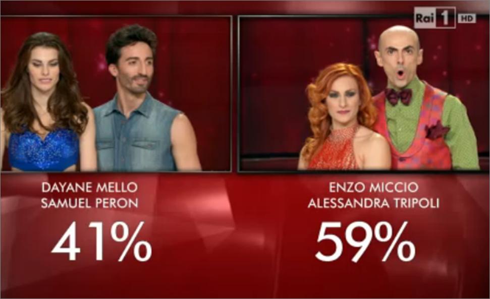 Dayane Mello Samuel Peron eliminati n.3 settima puntata