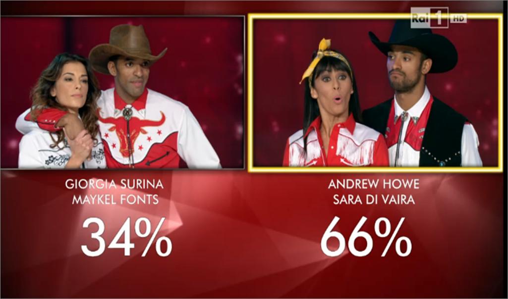 Giorgia Surina eliminata dalla settima puntata