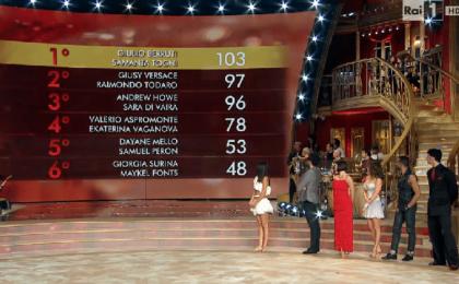 Ballando con le Stelle 2014, ospiti della finale: Ambra e Greg, Lillo e Paola Minaccioni