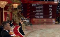 Ballando con le Stelle 2014, la finale in diretta - live: ultima puntata del 6 dicembre
