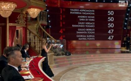 Ballando con le Stelle 2014, la finale in diretta – live: ultima puntata del 6 dicembre