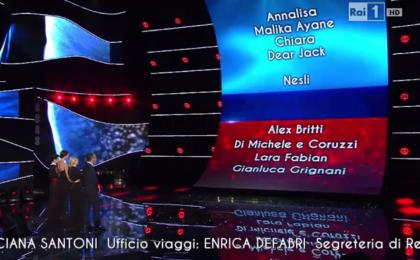 Sanremo 2015 prima puntata 10 febbraio diretta – Live prima serata Festival