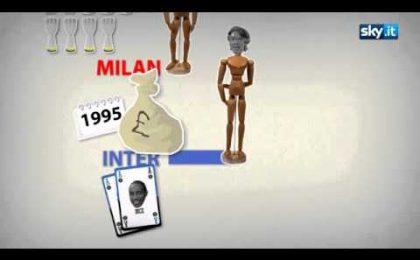 Beautiful Lab, 15 anni di Milan-Inter in 5 minuti