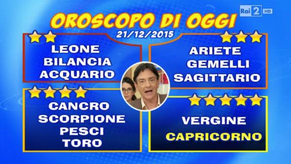 Oroscopo 21 dicembre 2015