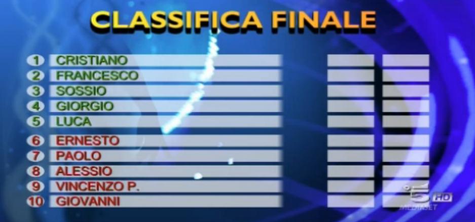 Classifica sfilata 29 01 2016