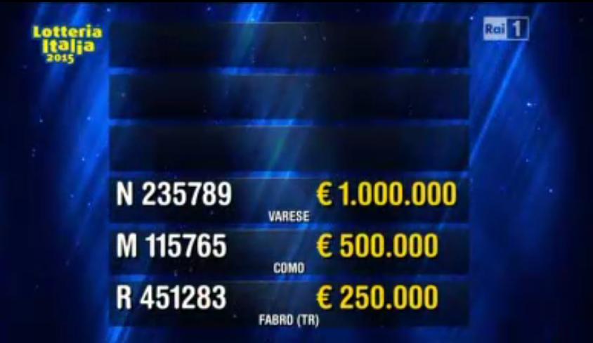 Sesto, quinto e quarto premio Lotteria Italia 2016