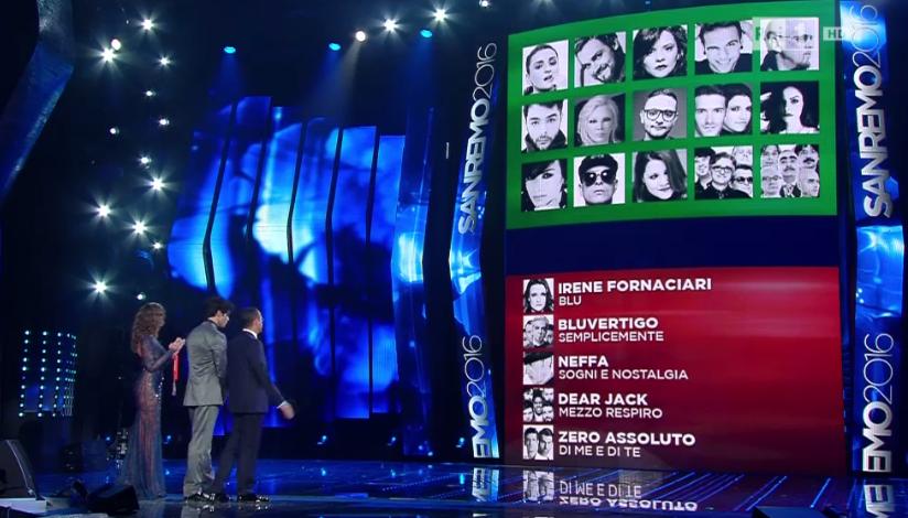 Sanremo 2016: i cantanti a rischio eliminazione