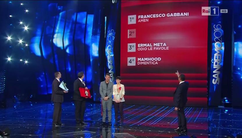 Francesco Gabbani vince Sanremo Giovani 2016
