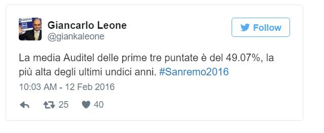 Tweet Leone ascolti