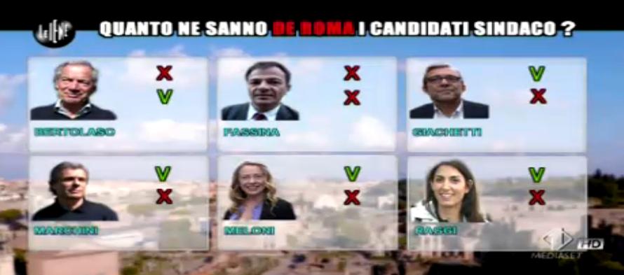 Dino Giarrusso, test ai candidati sindaco di Roma
