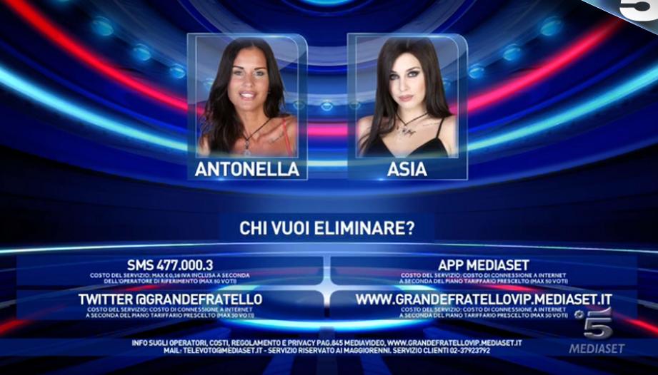 37 GF VIP, la sfida al televoto tra mamma Antonella Mosetti e la figlia Asia