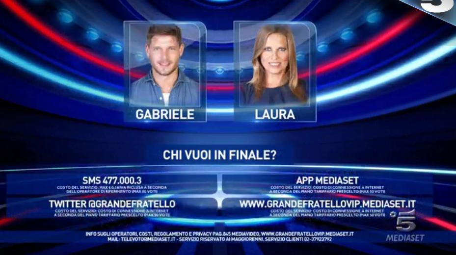 39 GF VIP, il quarto finalista lo sceglie il televoto in una settimana