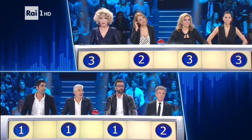 3 I concorrenti VIP della quarta puntata di Music Quiz