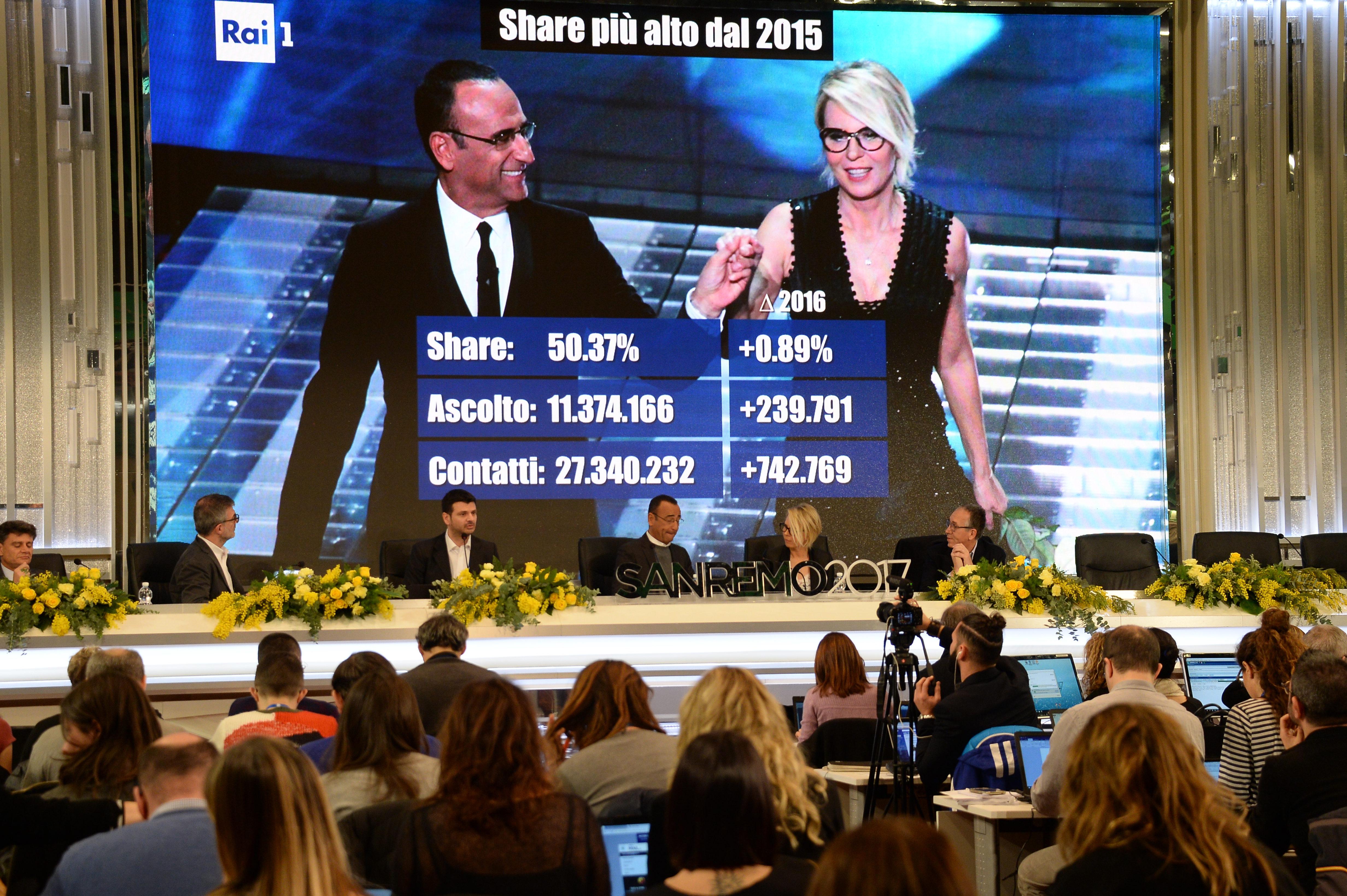 Festival di Sanremo 2017: gli ascolti della terza serata