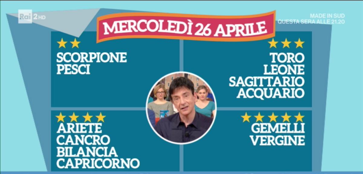 Oroscopo Paolo Fox 26 aprile 2017 a I Fatti Vostri: Pesci, le stelle vi sono avverse