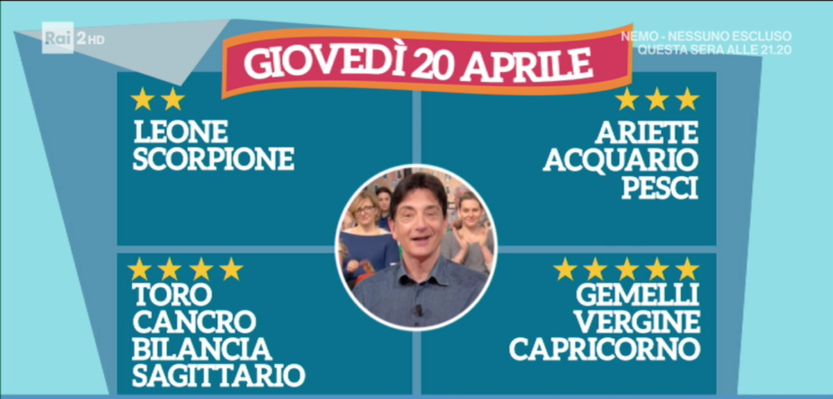 Oroscopo Paolo Fox 20 aprile 2017 a I Fatti Vostri: Capricorno, le stelle sono vostre alleate