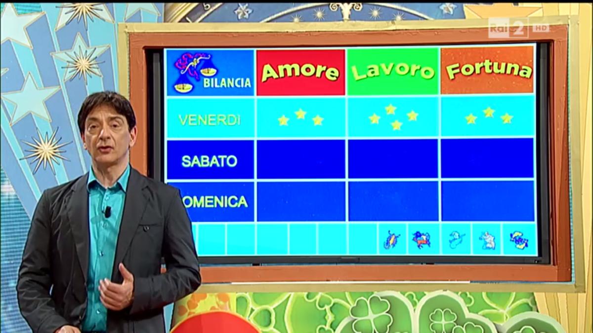 Oroscopo di domani 22 settembre 2017, le previsioni di Paolo Fox: Vergine, novità importanti