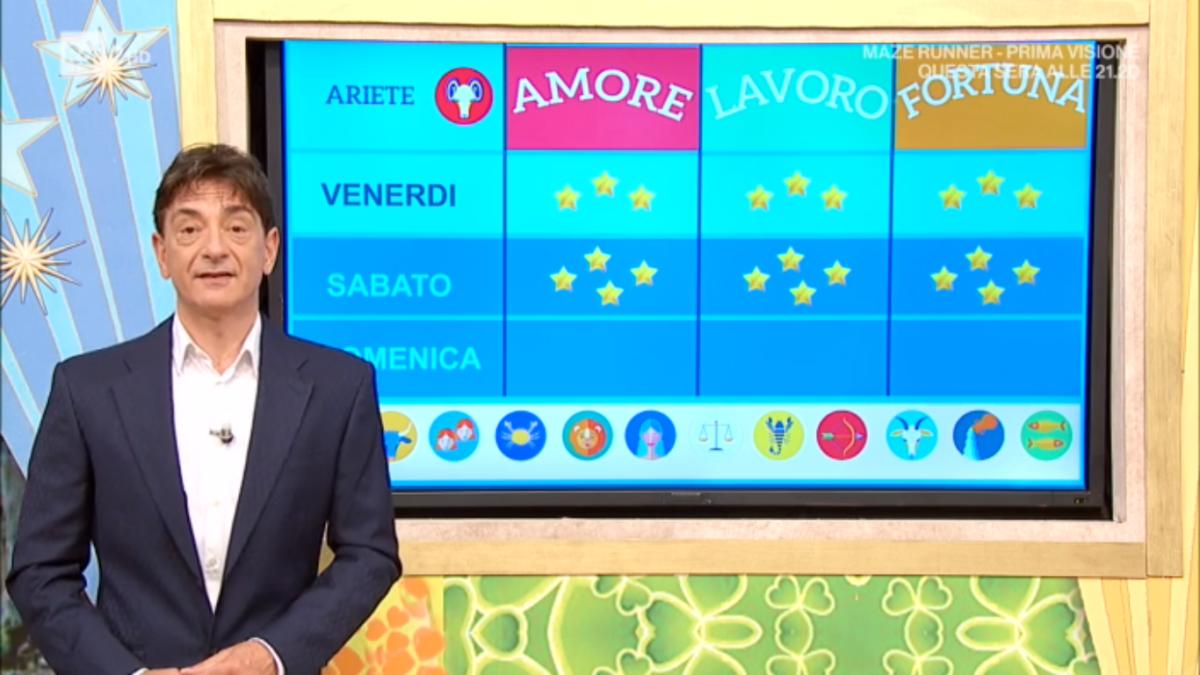 Oroscopo di domani 4 ottobre 2017, le previsioni di Paolo Fox: Capricorno, il segno più forte