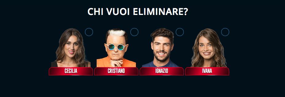 Grande Fratello VIP nominati decima puntata Cecilia Rodriguez Cristiano Malgioglio Ignazio Moser Ivana Mrazova