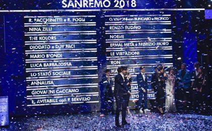 Festival di Sanremo 2018, cantanti