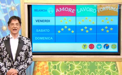 Oroscopo Paolo Fox oggi 15 dicembre 2017 a I Fatti Vostri: Scorpione, weekend super
