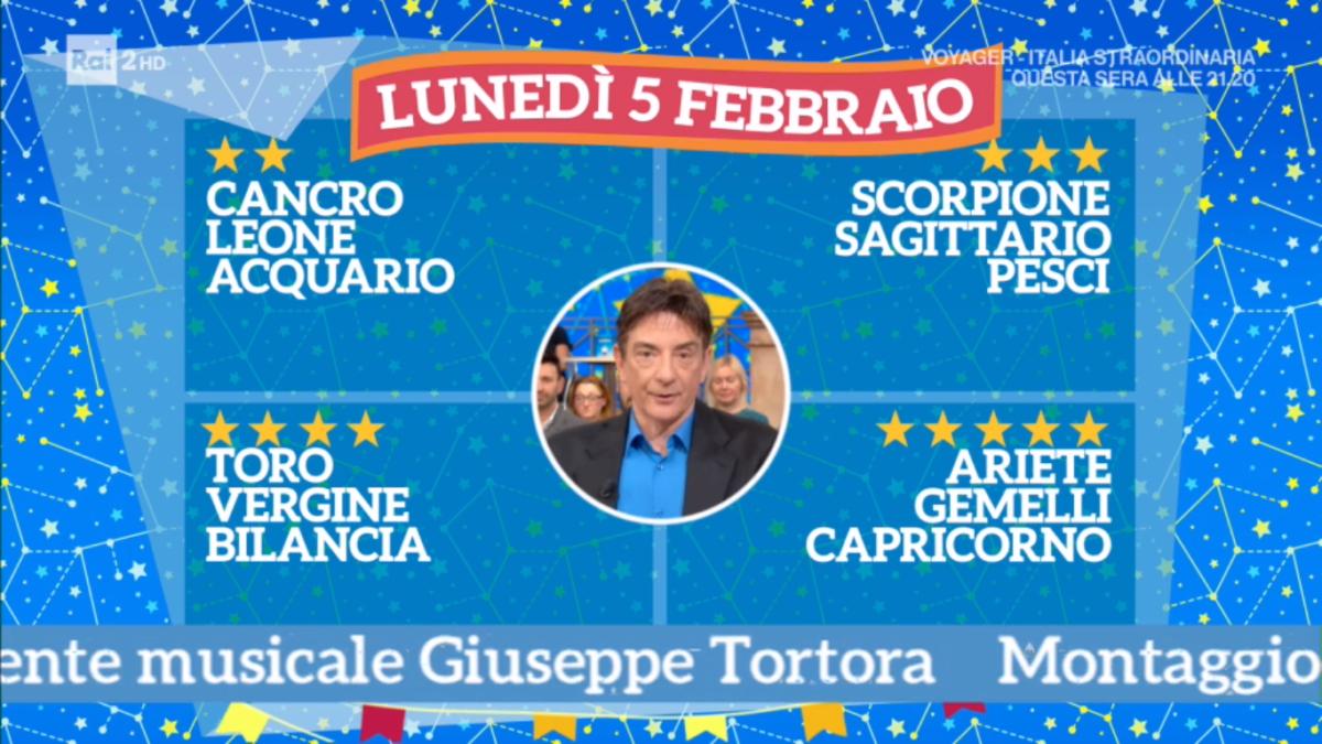 Oroscopo Paolo Fox oggi 5 febbraio 2018 a I Fatti Vostri: Ariete, previsioni a 5 stelle